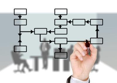 Formazione Sistemi di Gestione